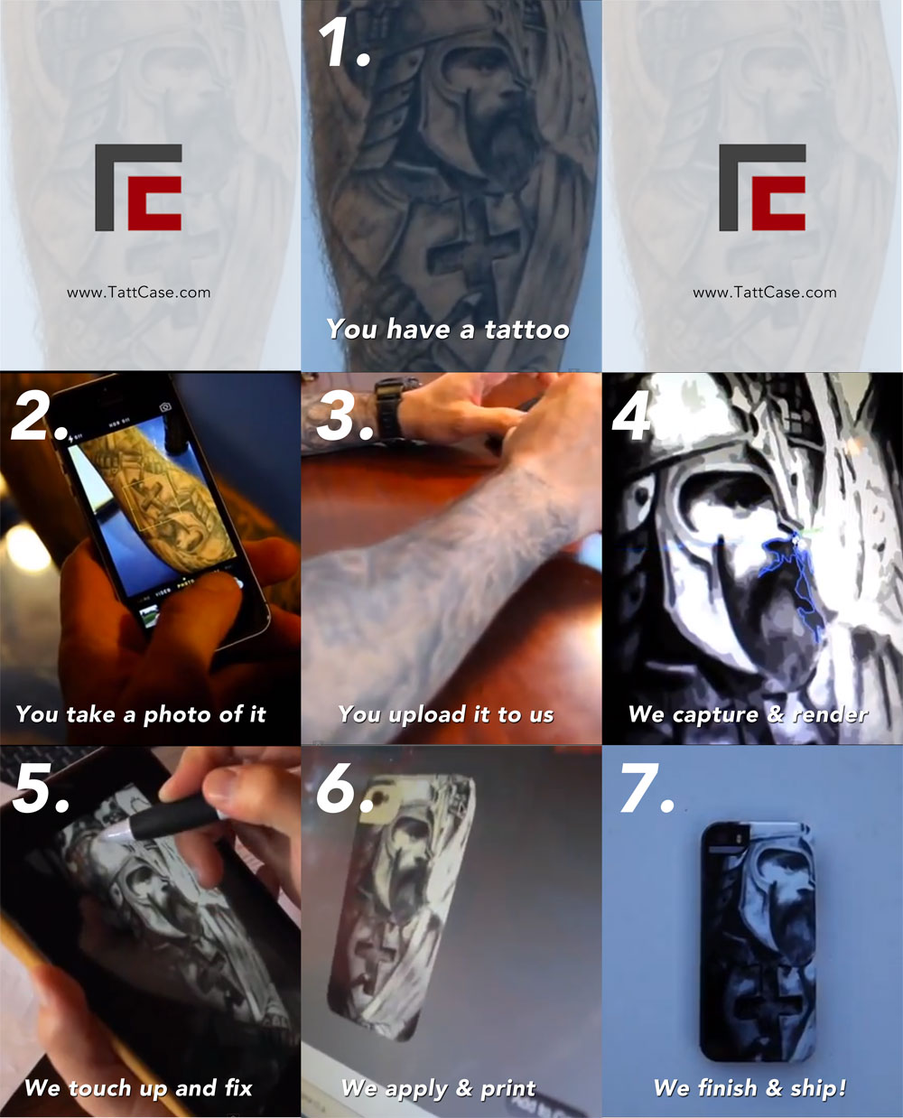 tattcase-infographic